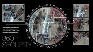 Remote Security Camera Monitoring 1